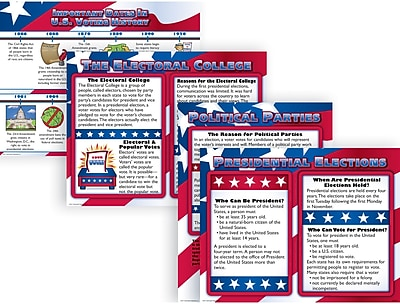 McDonald Publishing® Poster Set, Elections