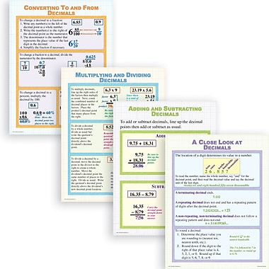 McDonald Publishing® Poster Set, Working With Decimals