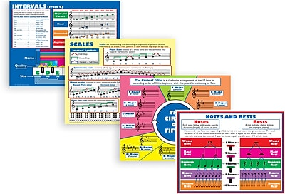 McDonald Publishing McP187 Music Basics Poster Set