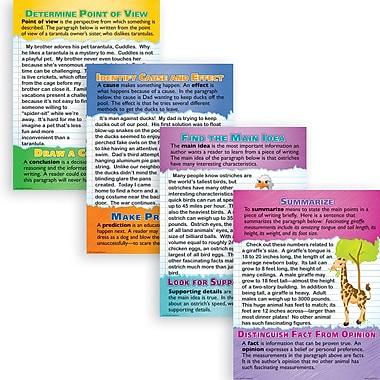 McDonald Publishing® Poster Set, Reading Comprehension