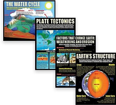 McDonald Publishing Poster Set, Earth Science Basics 140251