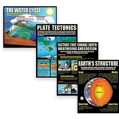 McDonald Publishing Poster Set, Earth Science Basics (MC-P211)