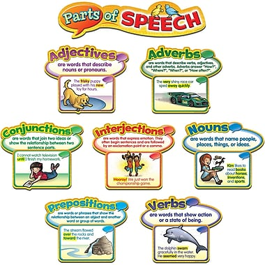 Teacher Created Resources® Bulletin Board Set, Parts Of Speech