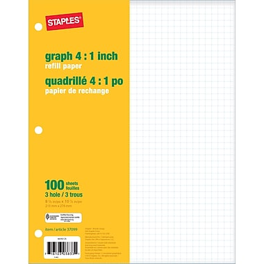 Staples® Graph 4:1