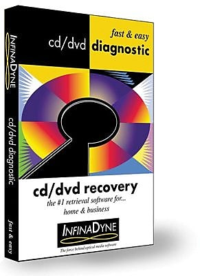 InfinaDyne Diagnostic 3.1 Video for Windows (1 User) [Download]