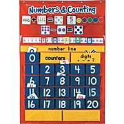 """Learning Resources® """"Numbers and Counting"""" Pocket Chart"""