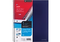Staples® Accel, Durable Poly Cover 1 Subject Notebook, College Ruled, 8-1/2' x 11', Blue (20951M-CC)