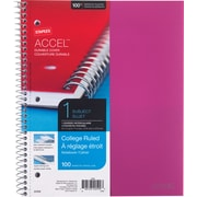 "Staples® Accel, Durable Poly Cover 1 Subject Notebook, College Ruled, 8-1/2"" x 11"", Pink (51448M)"