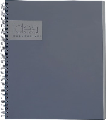 Idea Collective® Meeting Notebook, 11