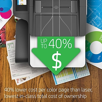 HP PageWide Pro 477dw Color All-In-One Business Printer with Wireless & Duplex Printing (D3Q20A)