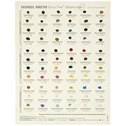 Daniel Smith 66 Dot Try It Card Watercolor (LVN4906)