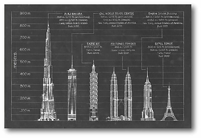 Architectural Heights Wall Art