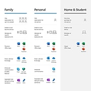 Microsoft Office Home and Student 2019 for Windows/Mac, 1 User, Download (79G-05011)