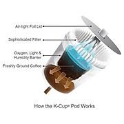 Dunkin' Donuts Dunkin' Decaf Coffee, Keurig® K-Cup® Pods, Medium Roast, 88/Carton (400846)
