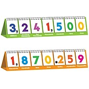 Junior Learning Ones to Millions Flip Stand, Double-sided Flip Stand (JRL453)