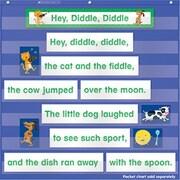 Scholastic Teaching Resources Nursery Rhymes Pocket Chart Add Ons (EDRE41477)