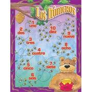 Barker Creek Say-It Chart - Los Numeros (BRCR483)