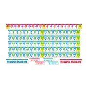 SCHOLASTIC TEACHING RESOURCES NUMBER LINE BB SET (EDRE45535)