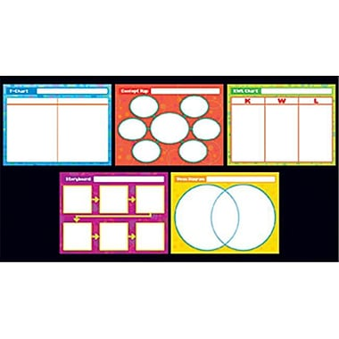 Scholastic Teaching Resources Great Graphic Organizers Bb Set (EDRE39776)