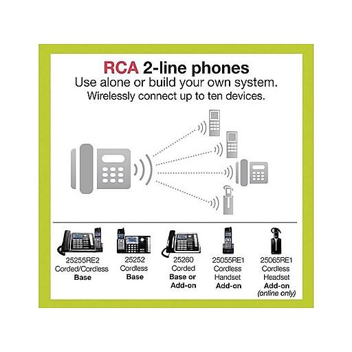 RCA ViSYS 25260 2-Line Corded Phone, Black/Silver on