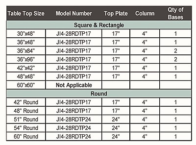 https://www.staples-3p.com/s7/is/image/Staples/sp4632122_sc7?wid=512&hei=512