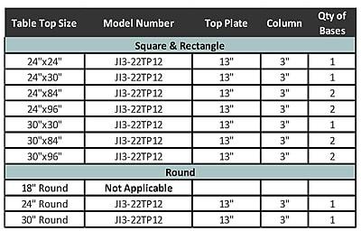 https://www.staples-3p.com/s7/is/image/Staples/sp4634681_sc7?wid=512&hei=512