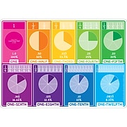 """Smart Poly™ Learning Mats, 12"""" x 17"""", Double-Sided, Fractions, Pack of 10 (ASH95610)"""