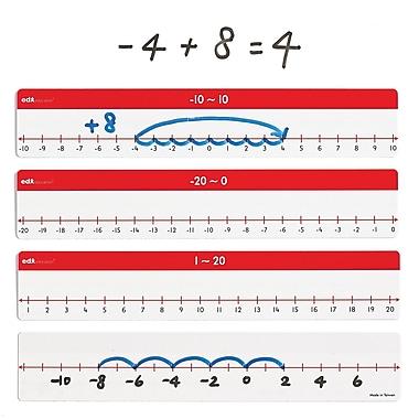Learning Advantage Number Line, Negative/Positive (CTU26075)