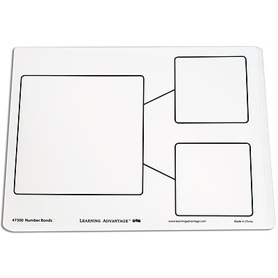 Learning Advantage Number Bond Dry Erase Boards, Set of 10 (CTU7300)