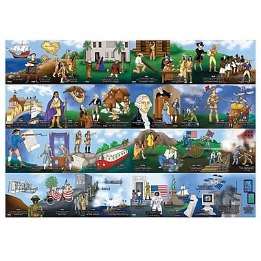 Carson-Dellosa U.S. History Time Line Topper, Bulletin Board Set (CD-410098)