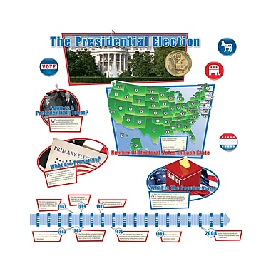 Teacher Created Resources Presidential Election Bulletin Board Set (EP-2217R)