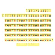 Dowling Magnets Magnet Math™ Magnetic Demonstration Number Line, -10 to 120, 31 pieces (DO-732155)