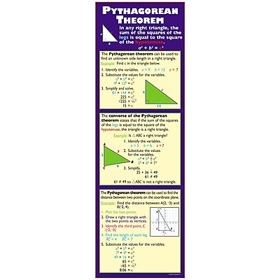 McDonald Publishing Pythagorean Theorem Colossal Poster, 22