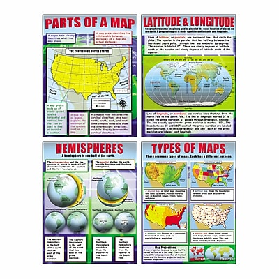 McDonald Publishing, Basic Map Skills Teaching Poster Set 22
