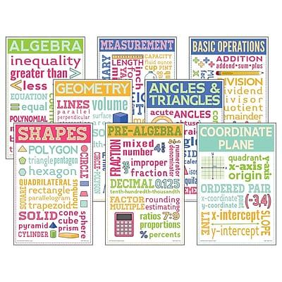 McDonald Publishing, Math Chatter Charts Set of 8, 11