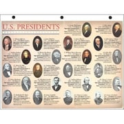 Universal Map Us Presidents Notebook Primer(RTL249024)