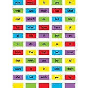 Teacher Created Resources® Sight Words 1–50 Clingy Thingies® (TCR77877)